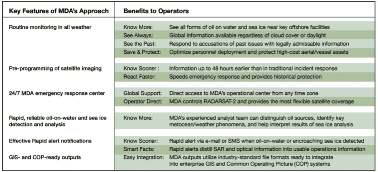 information technology emergency response plan