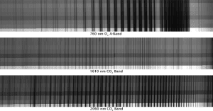 These plots show some of the first data taken by OCO-2 as it flew over Papua-New Guinea on Aug. 6, 2014. Each plot shows three different spectra, or wavelengths, observed by the satellite's spectrometers. When displayed as an image, the spectra appear like bar codes. The dark lines indicate absorption by molecular oxygen or carbon dioxide.