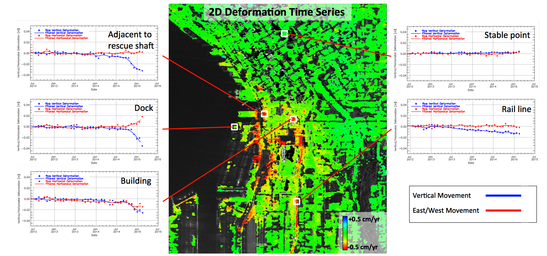 Selected examples of 2D deformation estimates are superimposed on a vertical linear component coefficient map for each point, and the time histories are shown with the thermal model component removed. (Credit: © MDA Geospatial Services Inc.  – All Rights Reserved.)