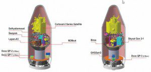 Cross sections show the 20 satellites carried by ISRO's PSLV C-34 rocket, including the Cartosat-2 Earth-observation satellite. (Credit: MIB)